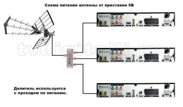 kak-vklyuchit-pitanie-antenny-na-televizore-samsung_5.jpg