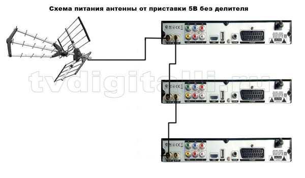 kak-vklyuchit-pitanie-antenny-na-televizore-samsung_6.jpg
