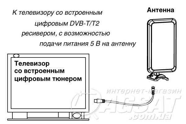 kak-vklyuchit-pitanie-antenny-na-televizore-samsung_8.jpg