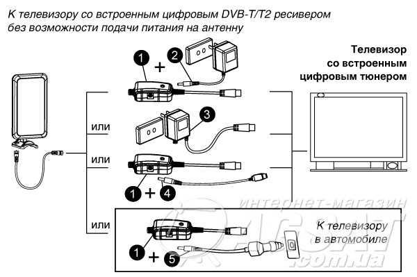 kak-vklyuchit-pitanie-antenny-na-televizore-samsung_9.jpg