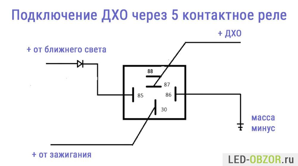 Kak_podklyuchit_hodovye_ogni_6.jpg