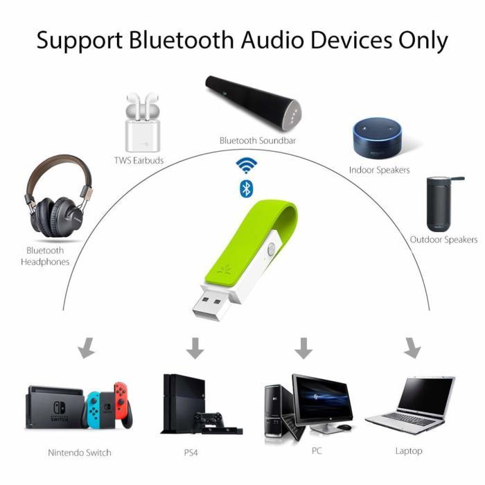 Bluetooth-адаптер-для-PS4.jpg