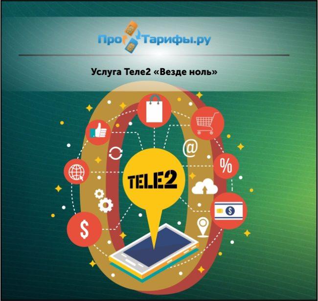 Usluga-Tele2-Vezde-nol-650x614.jpg