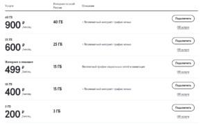 Pakety-interneta-na-mesyats-1-300x179.jpg