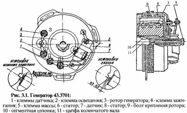 originalnaya-zavodskaya-shema-generatora-mototsikla-izh-planeta-4-600x364.jpg