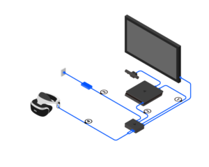 playstation-vr-connections-diagram-For-CUH-ZVR2-300x239-300x239.png