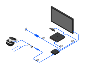 playstation-vr-connections-diagram-For-CUH-ZVR1-300x239-300x239.png