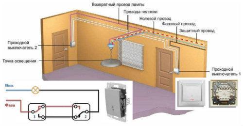 naglyadnaya-shema-elektroprovodki-s-dvumya-prohodnymi-vyklyuchatelyami-500x260.jpg