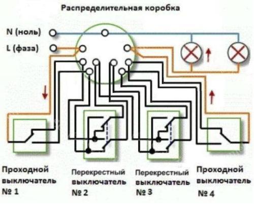 shema-soedineniya-chetyreh-vyklyuchateley-v-raspredkorobke-500x402.jpg