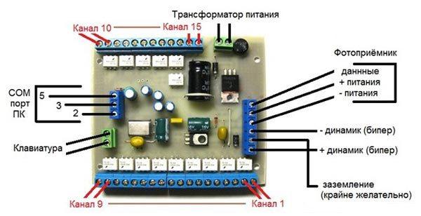 sxema-regulirovki-osveshheniya-600x308.jpg