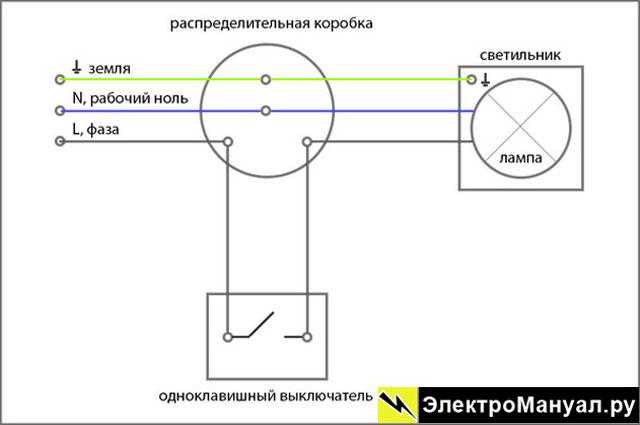 shema-podklyucheniya-lyustry-s-odnoklavishnym-vyklyuchatelem.jpg