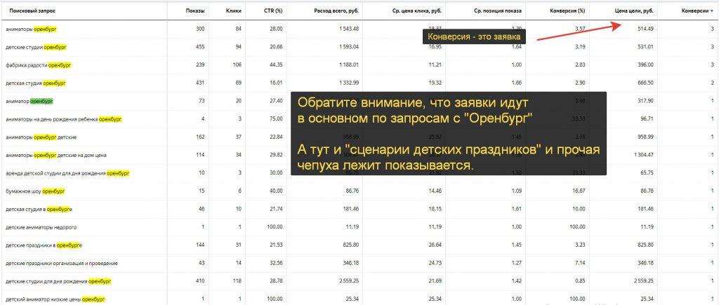 nastroit-yandex-direct-samomu-1024x435.jpg