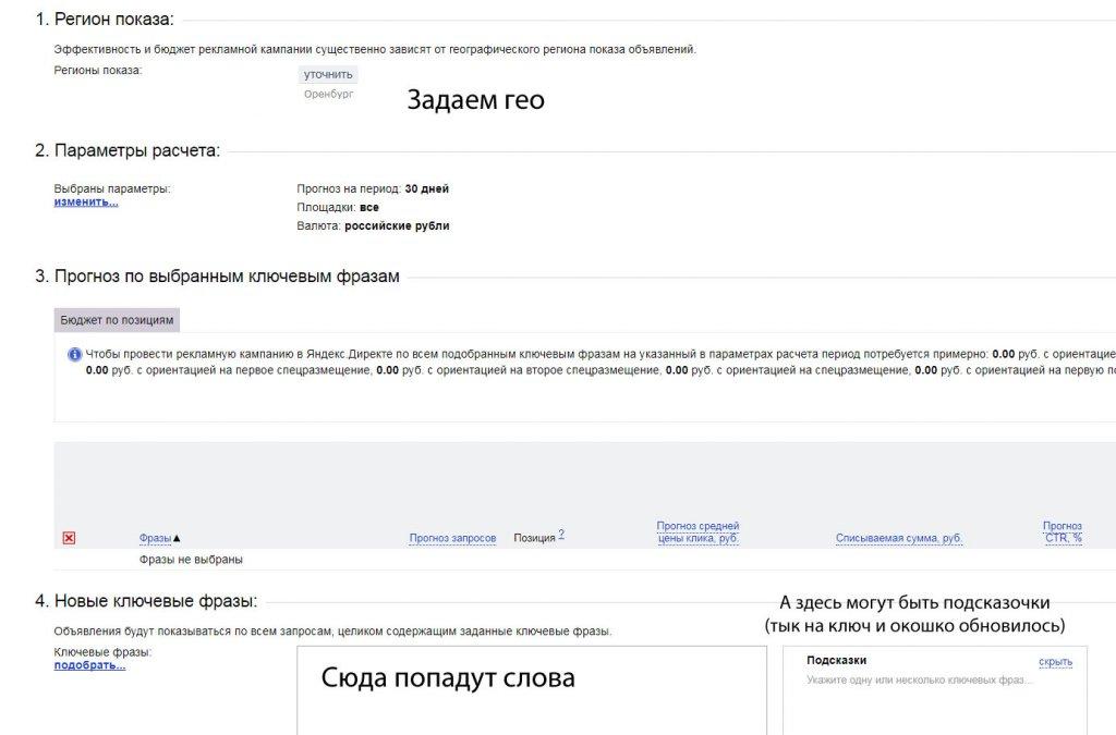 proznoz-byudzheta-yandex-direct-1024x675.jpg