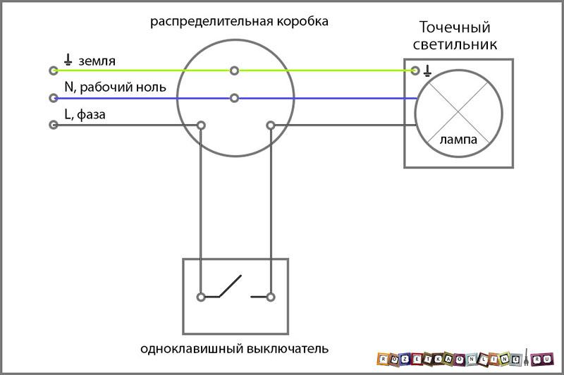 shema_podkluchenia_tochechnogo_2_rozetkaonline.jpg