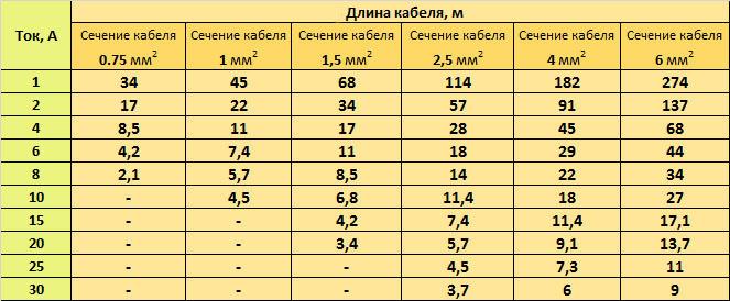 shema_podkluchenia_tochechnogo_12v_4_rozetkaonline.jpg