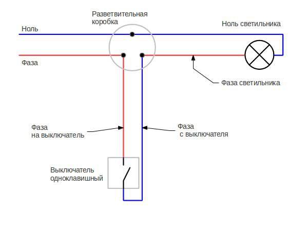 sxema-podklyucheniya-lampy-k-vyklyuchatelyu-600x450.jpg