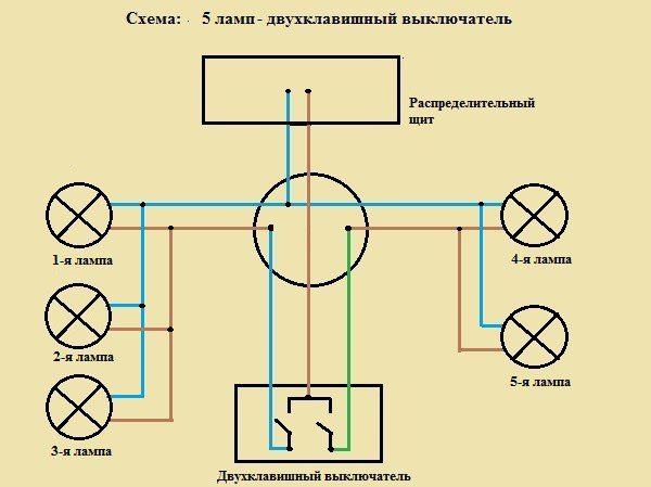 lyustra-s-pyatyu-lampami-600x449.jpg