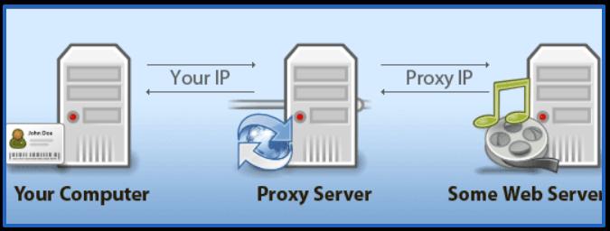 28-08-proksi-server-v-yandex-brauzere-1.png
