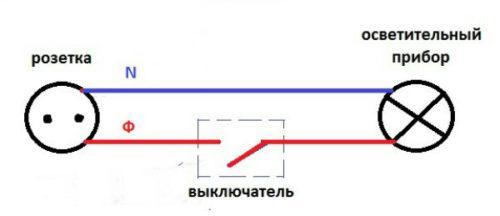 podklyuchenie-svetilnika-ot-rozetki-cherez-vyklyuchatel-500x216.jpg