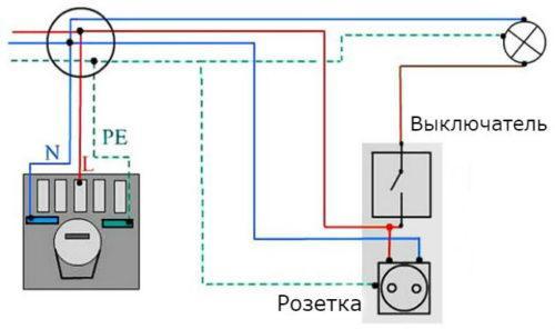 shema-podklyucheniya-svetilnika-cherez-vyklyuchatel-v-bloe-rozetka-vyklyuchatel-v-odnom-korpuse-500x296.jpg