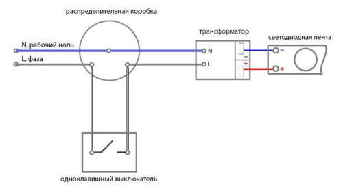 shema-podklyucheniya-svetodiodnoy-lenty-cherez-odnoklavishnyy-vyklyuchatel-s-ponizhayuschim-transformatorom-blokom-pitaniya-500x276.jpg