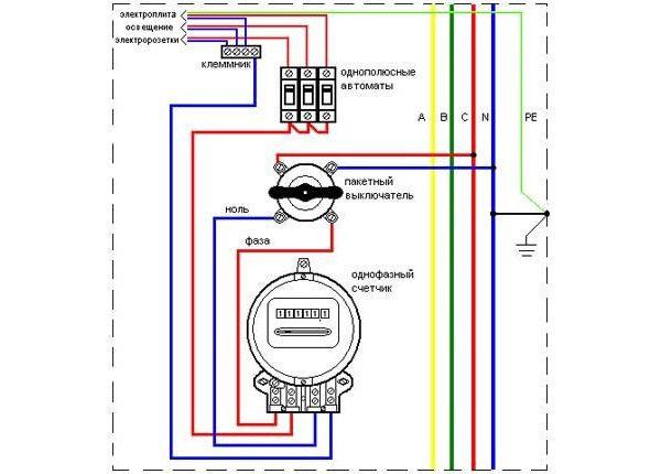 podklyuchenie-paketnogo-vyklyuchatelya-k-seti-600x430.jpg