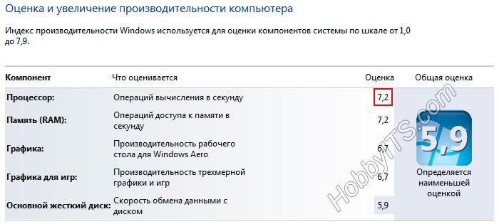 translyaciya-video-s-kompyutera-na-televizor-po-windows-media-img1.jpg