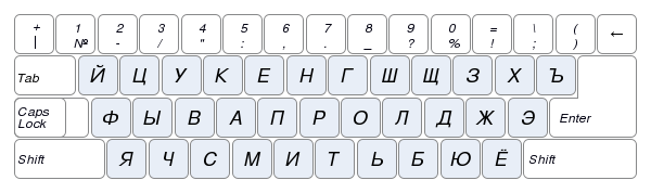 Kak-na-klaviature-perejti-na-russkij-yazy-k.png