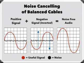 balanced-cable-noise-cancelling-e1417650293996.png