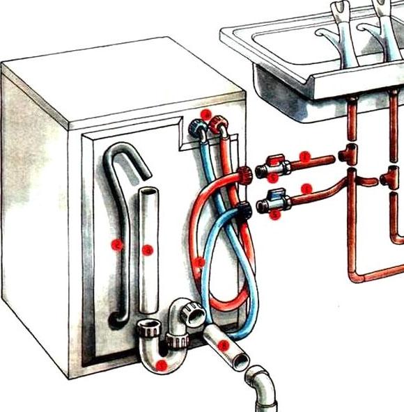 установка-стиральной-машины.jpg