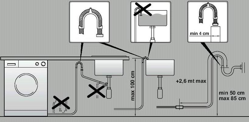 стиральная-машина-в-сети.jpg