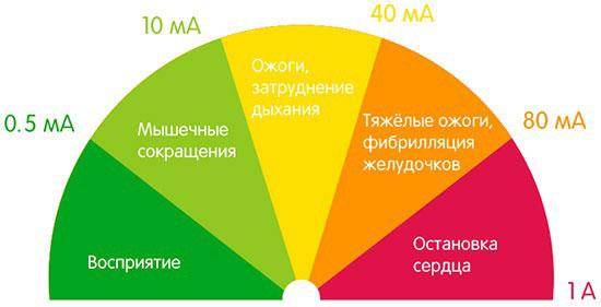Deystvie_toka.jpg