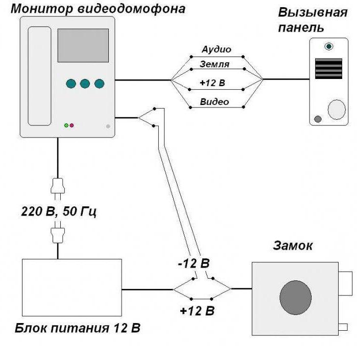 Схема-подключения-домофона.jpg