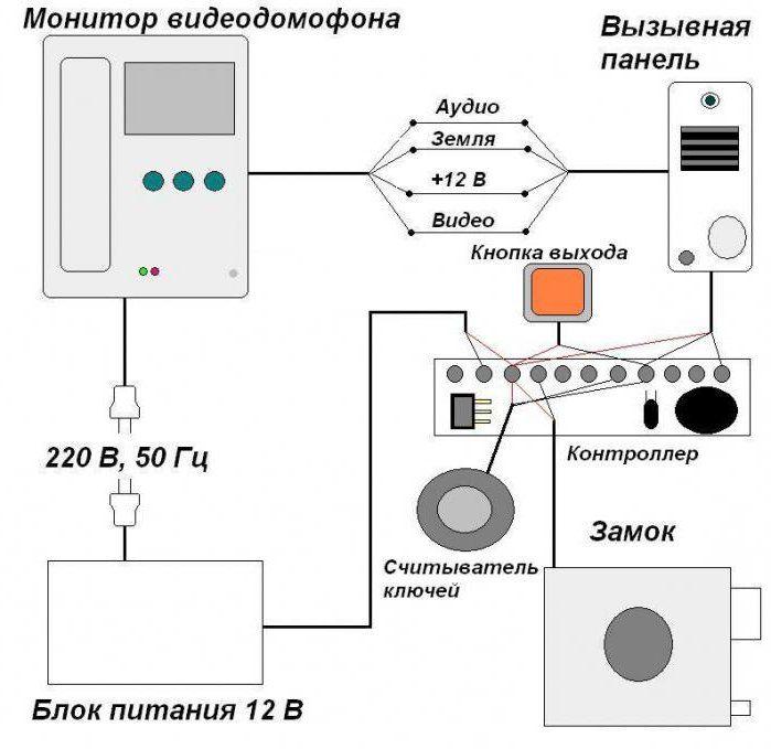 Схема-подключения-домофона-с-применением-контроллеров.jpg