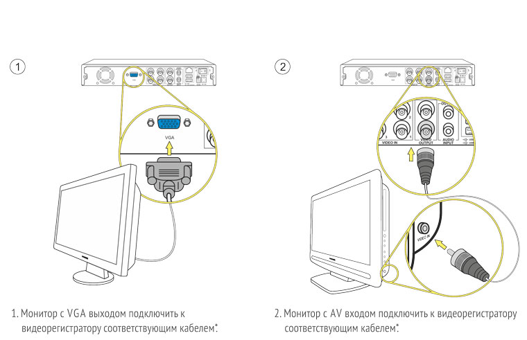 sxema-podklucheniya-registratora-k-monitory.jpg