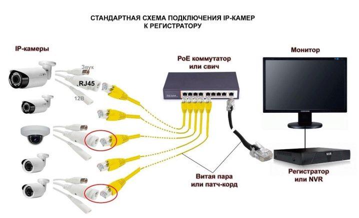 podklyuchenie-i-nastrojka-videoregistratora-videonablyudeniya-31.jpg
